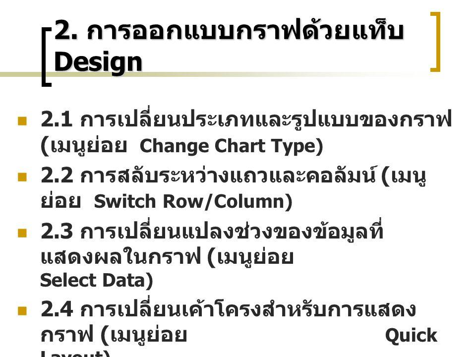 2. การออกแบบกราฟด้วยแท็บ Design 2.1 การเปลี่ยนประเภทและรูปแบบของกราฟ ( เมนูย่อย Change Chart Type) 2.2 การสลับระหว่างแถวและคอลัมน์ ( เมนู ย่อย Switch