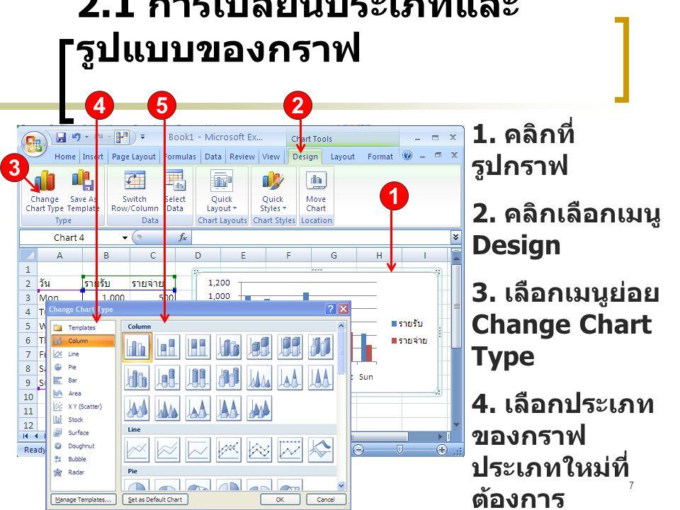 2.1 การเปลี่ยนประเภทและ รูปแบบของกราฟ 7 254 1 3 1. คลิกที่ รูปกราฟ 2. คลิกเลือกเมนู Design 3. เลือกเมนูย่อย Change Chart Type 4. เลือกประเภท ของกราฟ ป