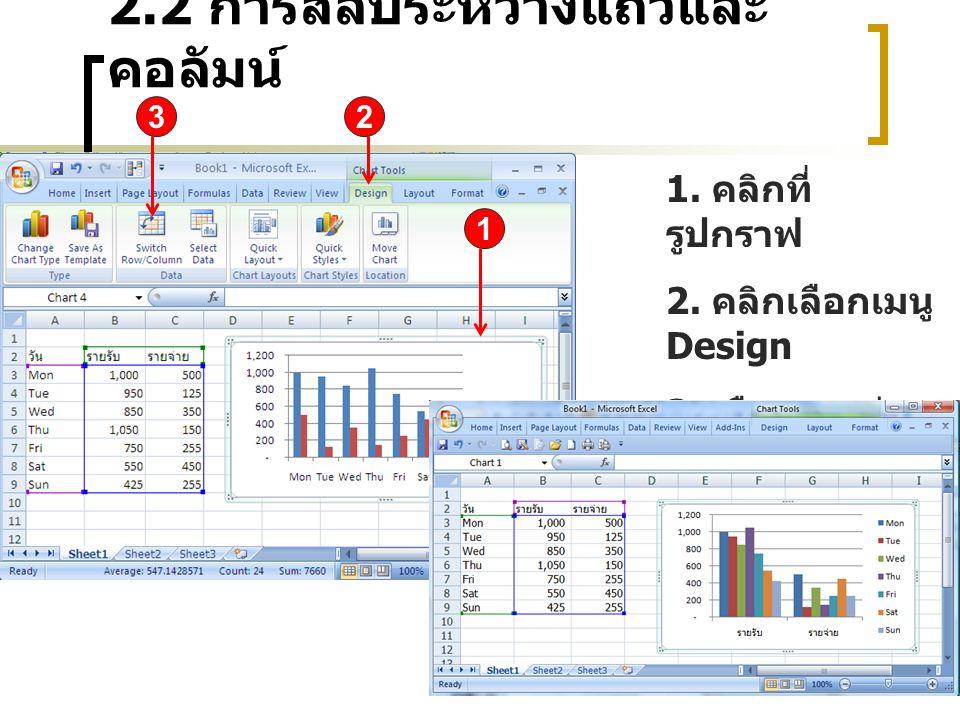 3.4 การแสดงค่าของข้อมูลใน กราฟ 21 3 1.คลิกที่ รูปกราฟ 2.