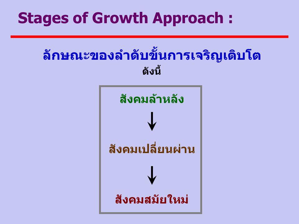 Stages of Growth Approach : ลักษณะของลำดับขั้นการเจริญเติบโต ดังนี้ สังคมล้าหลัง สังคมเปลี่ยนผ่าน สังคมสมัยใหม่
