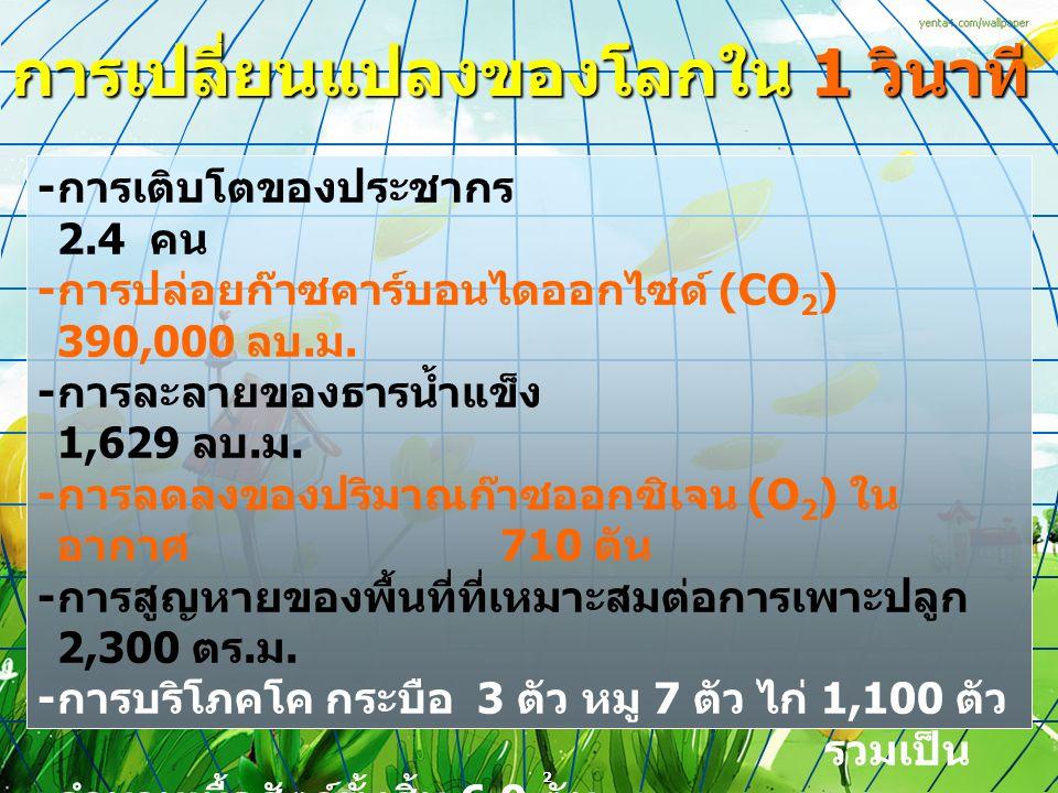 2 - การเติบโตของประชากร 2.4 คน - การปล่อยก๊าซคาร์บอนไดออกไซด์ (CO 2 ) 390,000 ลบ.