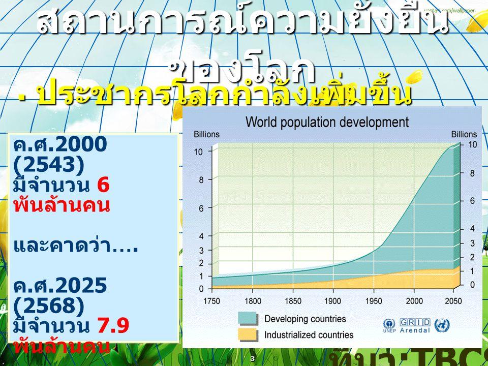 3 สถานการณ์ความยั่งยืน ของโลก ที่มา :TBCSD,2546 ค.