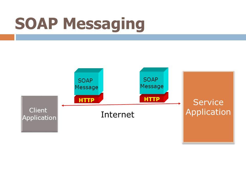 Operation and Port Type  ส่วน Operation เป็นการกำหนดชื่อ Operation พร้อมรายละเอียดการ ส่งข้อมูลนำเข้า Input Message เข้าสู่การทำงาน และอธิบายผลลัพธ์ ที่ได้ว่าเป็น Output Message ใด  ส่วน Port type เป็นการจัดกลุ่มของ Operation ที่มีอยู่ใน Web Service โดยเรียกได้ว่าเป็น Set of Operations ที่ได้รับการจัดรวมกลุ่ม เพื่อใช้ในการทำ Binding ต่อไป