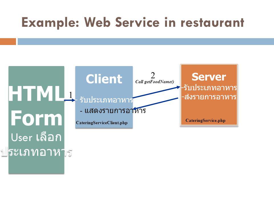Example: Web Service in restaurant Client - รับประเภทอาหาร Client - รับประเภทอาหาร Server - รับประเภทอาหาร - ส่งรายการอาหาร Server - รับประเภทอาหาร -