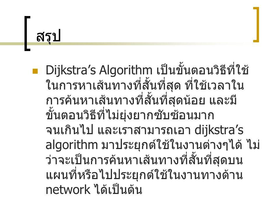 สรุป Dijkstra's Algorithm เป็นขั้นตอนวิธีที่ใช้ ในการหาเส้นทางที่สั้นที่สุด ที่ใช้เวลาใน การค้นหาเส้นทางที่สั้นที่สุดน้อย และมี ขั้นตอนวิธีที่ไม่ยุ่งยากซับซ้อนมาก จนเกินไป และเราสามารถเอา dijkstra's algorithm มาประยุกต์ใช้ในงานต่างๆได้ ไม่ ว่าจะเป็นการค้นหาเส้นทางที่สั้นที่สุดบน แผนที่หรือไปประยุกต์ใช้ในงานทางด้าน network ได้เป็นต้น