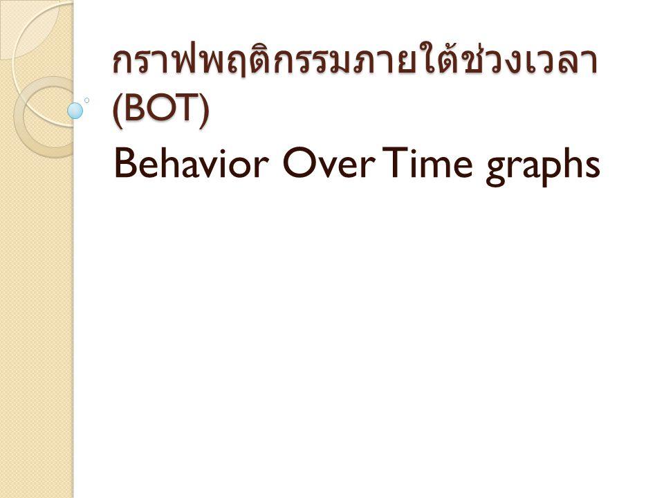 กราฟพฤติกรรมภายใต้ช่วงเวลา (BOT) Behavior Over Time graphs