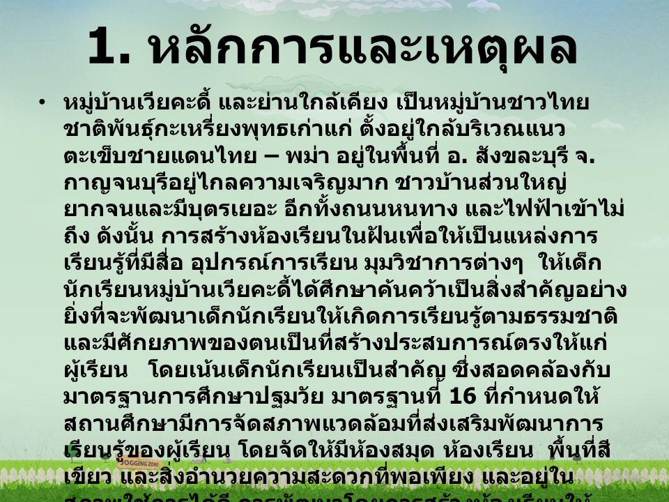 1. หลักการและเหตุผล หมู่บ้านเวียคะดี้ และย่านใกล้เคียง เป็นหมู่บ้านชาวไทย ชาติพันธุ์กะเหรี่ยงพุทธเก่าแก่ ตั้งอยู่ใกล้บริเวณแนว ตะเข็บชายแดนไทย – พม่า