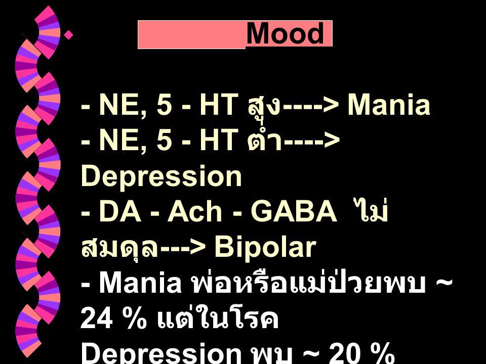  Mood Disorder : - NE, 5 - HT สูง ----> Mania - NE, 5 - HT ต่ำ ----> Depression - DA - Ach - GABA ไม่ สมดุล ---> Bipolar - Mania พ่อหรือแม่ป่วยพบ ~ 2