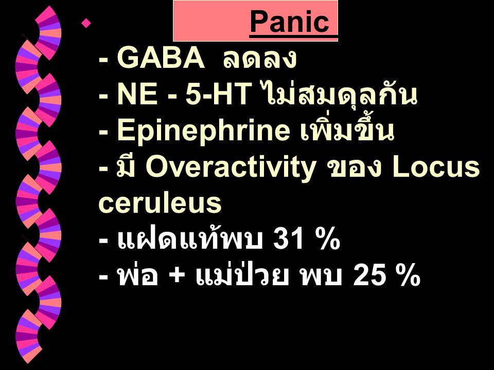 Panic Disorder : - GABA ลดลง - NE - 5-HT ไม่สมดุลกัน - Epinephrine เพิ่มขึ้น - มี Overactivity ของ Locus ceruleus - แฝดแท้พบ 31 % - พ่อ + แม่ป่วย พบ