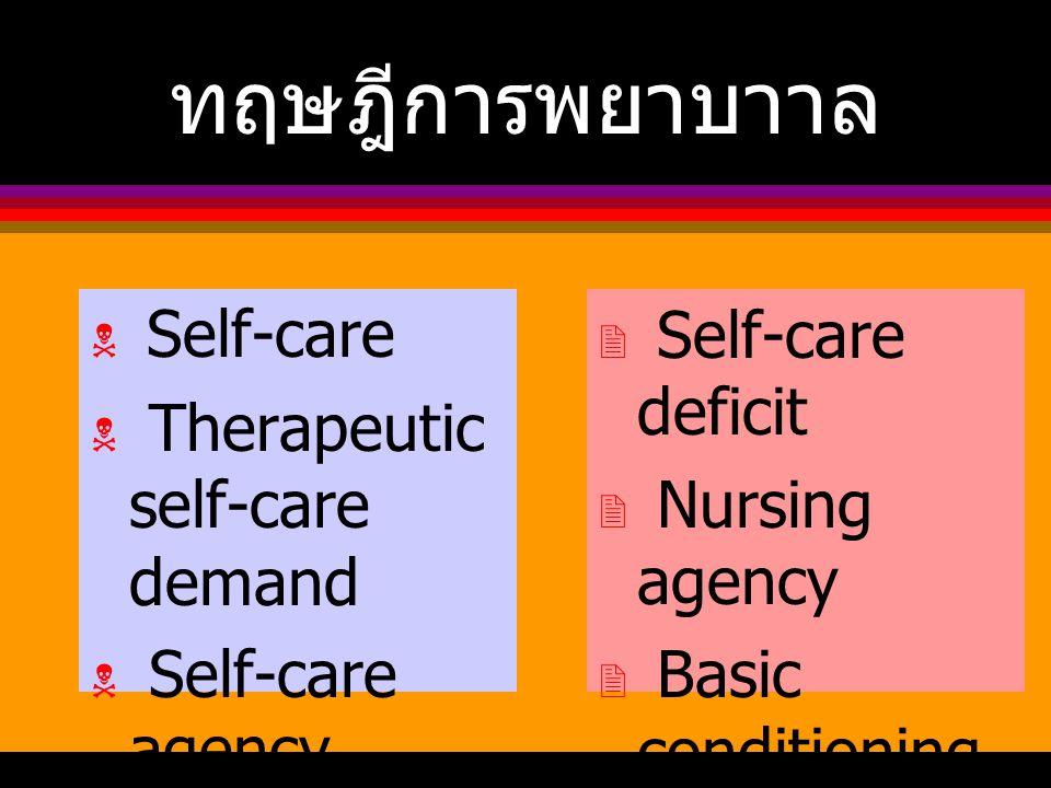 ทฤษฎีการพยาบาาล  Self-care  Therapeutic self-care demand  Self-care agency  Self-care deficit  Nursing agency  Basic conditioning factor