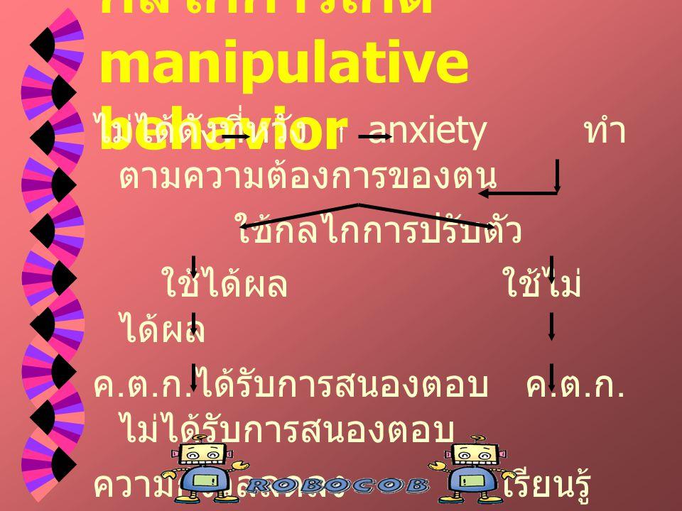 กลไกการเกิด manipulative behavior ไม่ได้ดังที่หวัง anxiety ทำ ตามความต้องการของตน ใช้กลไกการปรับตัว ใช้ได้ผลใช้ไม่ ได้ผล ค. ต. ก. ได้รับการสนองตอบ ค.