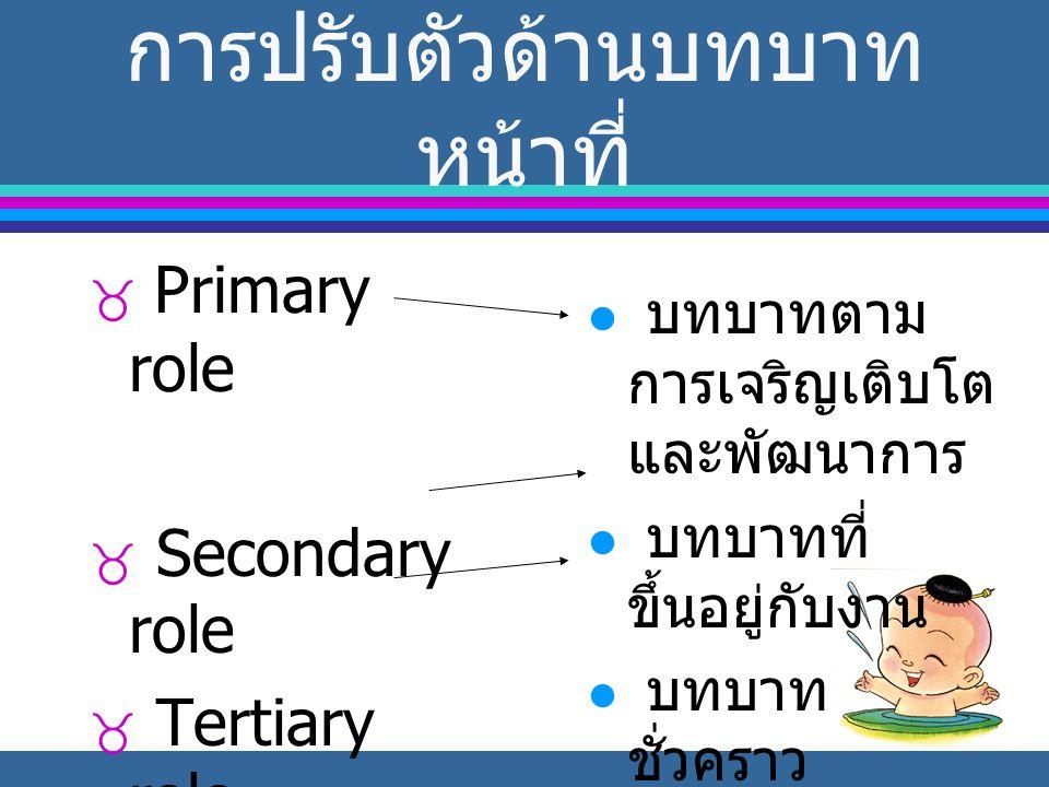 การปรับตัวด้านบทบาท หน้าที่  Primary role  Secondary role  Tertiary role บทบาทตาม การเจริญเติบโต และพัฒนาการ บทบาทที่ ขึ้นอยู่กับงาน บทบาท ชั่วคราว