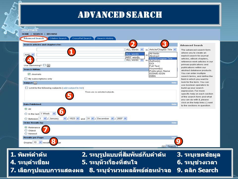 Advanced Search 1. พิมพ์คำค้น 2. ระบุรูปแบบที่สัมพันธ์กับคำค้น3.