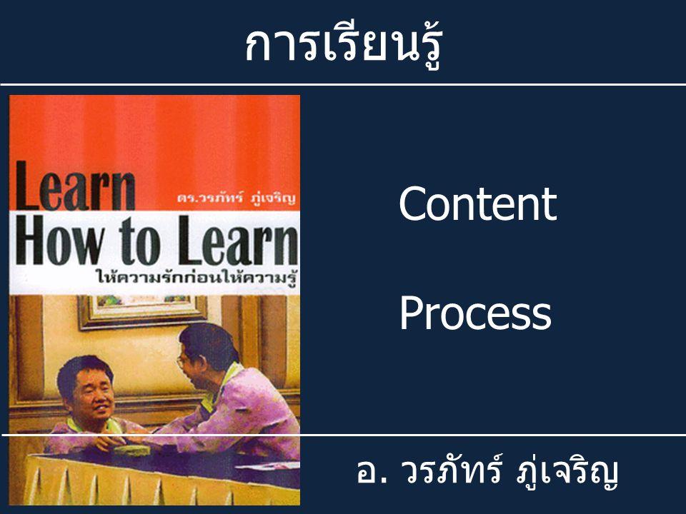 การเรียนรู้ อ. วรภัทร์ ภู่เจริญ Content Process