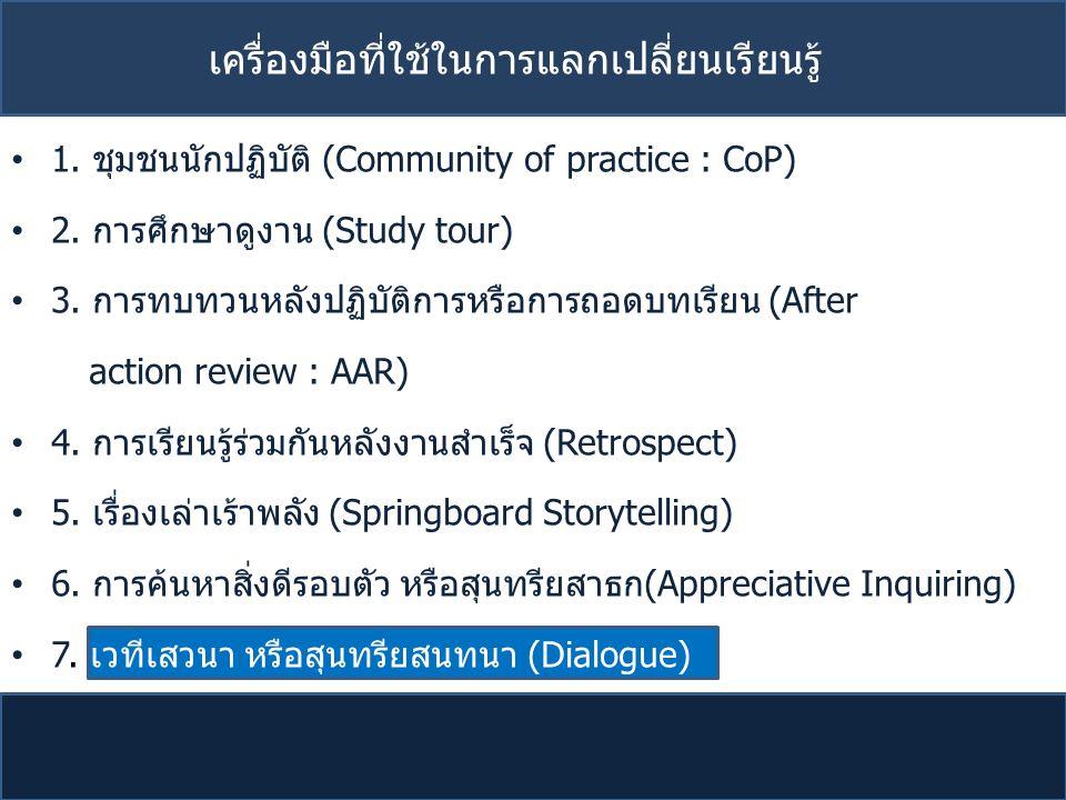 1. ชุมชนนักปฏิบัติ (Community of practice : CoP) 2. การศึกษาดูงาน (Study tour) 3. การทบทวนหลังปฏิบัติการหรือการถอดบทเรียน (After action review : AAR)