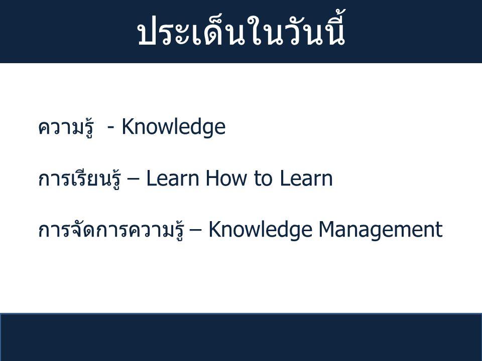 ประเด็นในวันนี้ ความรู้ - Knowledge การเรียนรู้ – Learn How to Learn การจัดการความรู้ – Knowledge Management