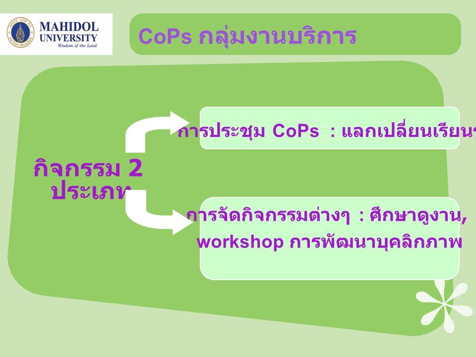 การประชุม CoPs งานบริการ 2552 – ครั้งแรก วันที่ 9 สิงหาคม 2552 (11.00-12.30 น.) ในห้องประชุมตะนาวศรีรี สอร์ท อ.