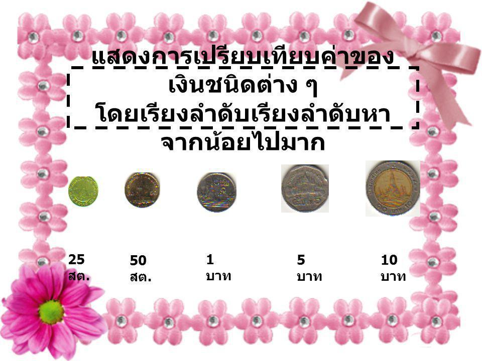 แสดงการเปรียบเทียบค่าของ เงินชนิดต่าง ๆ โดยเรียงลำดับเรียงลำดับหา จากน้อยไปมาก 25 สต. 1 บาท 50 สต. 5 บาท 10 บาท