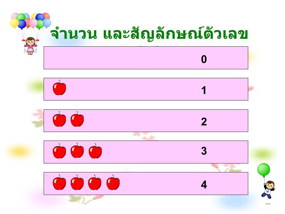 จำนวน และสัญลักษณ์ตัวเลข 0-9 0 1 4 3 2