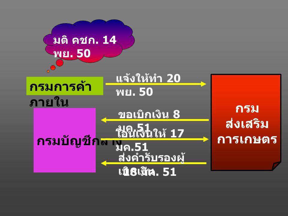 มติ คชก. 14 พย. 50 กรมการค้า ภายใน กรมบัญชีกลาง แจ้งให้ทำ 20 พย.