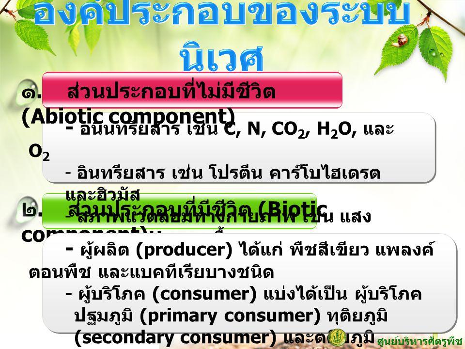 www.themegallery.com ๒. ส่วนประกอบที่มีชีวิต (Biotic component) ๑. ส่วนประกอบที่ไม่มีชีวิต (Abiotic component) - อนินทรียสาร เช่น C, N, CO 2, H 2 O, แ