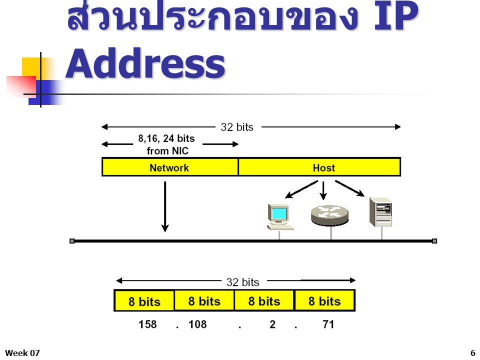 Week 076 ส่วนประกอบของ IP Address