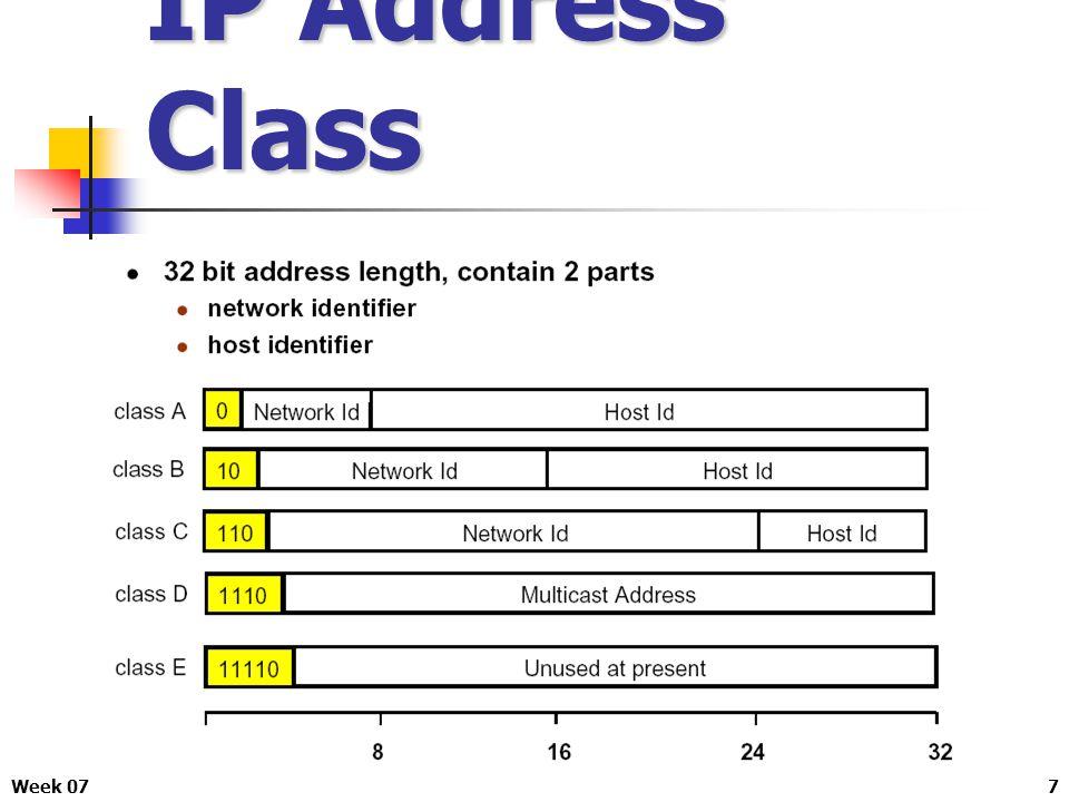 Week 0718 Cast Study การ จัดสรร IP Address