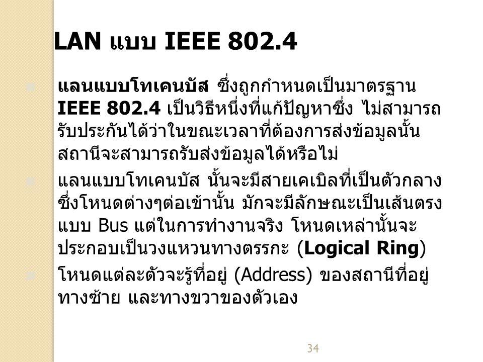 34 LAN แบบ IEEE 802.4 แลนแบบโทเคนบัส ซึ่งถูกกำหนดเป็นมาตรฐาน IEEE 802.4 เป็นวิธีหนึ่งที่แก้ปัญหาซึ่ง ไม่สามารถ รับประกันได้ว่าในขณะเวลาที่ต้องการส่งข้อมูลนั้น สถานีจะสามารถรับส่งข้อมูลได้หรือไม่ แลนแบบโทเคนบัส นั้นจะมีสายเคเบิลที่เป็นตัวกลาง ซึ่งโหนดต่างๆต่อเข้านั้น มักจะมีลักษณะเป็นเส้นตรง แบบ Bus แต่ในการทำงานจริง โหนดเหล่านั้นจะ ประกอบเป็นวงแหวนทางตรรกะ (Logical Ring) โหนดแต่ละตัวจะรู้ที่อยู่ (Address) ของสถานีที่อยู่ ทางซ้าย และทางขวาของตัวเอง