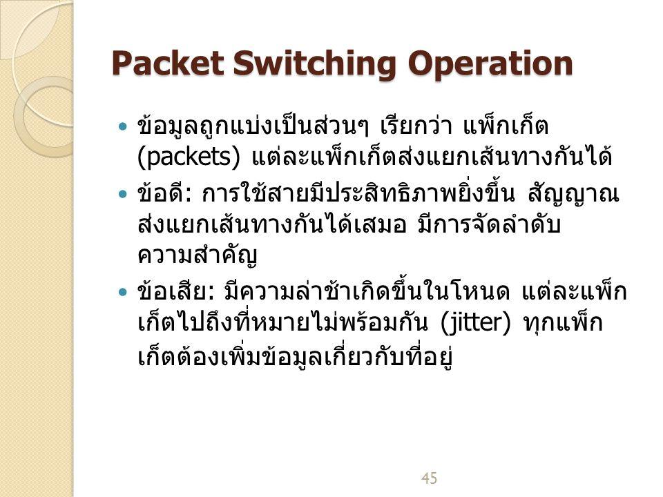 45 Packet Switching Operation ข้อมูลถูกแบ่งเป็นส่วนๆ เรียกว่า แพ็กเก็ต (packets) แต่ละแพ็กเก็ตส่งแยกเส้นทางกันได้ ข้อดี: การใช้สายมีประสิทธิภาพยิ่งขึ้น สัญญาณ ส่งแยกเส้นทางกันได้เสมอ มีการจัดลำดับ ความสำคัญ ข้อเสีย: มีความล่าช้าเกิดขึ้นในโหนด แต่ละแพ็ก เก็ตไปถึงที่หมายไม่พร้อมกัน (jitter) ทุกแพ็ก เก็ตต้องเพิ่มข้อมูลเกี่ยวกับที่อยู่