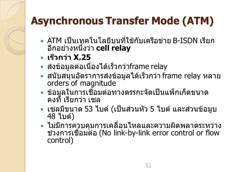 52 Asynchronous Transfer Mode (ATM) ATM เป็นเทคโนโลยีบนที่ใช้กับเครือข่าย B-ISDN เรียก อีกอย่างหนึ่งว่า cell relay เร๊วกว่า X.25 ส่งข้อมูลต่อเนื่องได้เร็วกว่าframe relay สนับสนุนอัตราการส่งข้อมูลได้เร็วกว่า frame relay หลาย orders of magnitude ข้อมูลในการเชื่อมต่อทางตรรกะจัดเป็นแพ็กเก็ตขนาด คงที่ เรียกว่า เซล เซลมีขนาด 53 ไบต์ (เป็นส่วนหัว 5 ไบต์ และส่วนข้อมูบ 48 ไบต์) ไม่มีการควบคุมการเคลื่อนไหลและความผิดพลาดระหว่าง ช่วงการเชื่อมต่อ (No link-by-link error control or flow control)