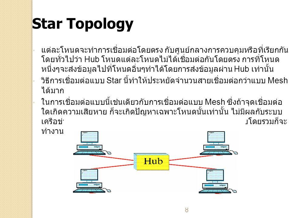 8 Star Topology แต่ละโหนดจะทำการเชื่อมต่อโดยตรง กับศูนย์กลางการควบคุมหรือที่เรียกกัน โดยทั่วไปว่า Hub โหนดแต่ละโหนดไม่ได้เชื่อมต่อกันโดยตรง การที่โหนด หนึ่งๆจะส่งข้อมูลไปที่โหนดอื่นๆทำได้โดยการส่งข้อมูลผ่าน Hub เท่านั้น วิธีการเชื่อมต่อแบบ Star นี้ทำให้ประหยัดจำนวนสายเชื่อมต่อกว่าแบบ Mesh ได้มาก ในการเชื่อมต่อแบบนี้เช่นเดียวกับการเชื่อมต่อแบบ Mesh ซึ่งถ้าจุดเชื่อมต่อ ใดเกิดความเสียหาย ก็จะเกิดปัญหาเฉพาะโหนดนั้นเท่านั้น ไม่มีผลกับระบบ เครือข่ายโดยรวม อย่างไรก็ตาม ถ้า Hub เกิดความเสียหายระบบโดยรวมก็จะ ทำงานไม่ได้ทั้งหมด