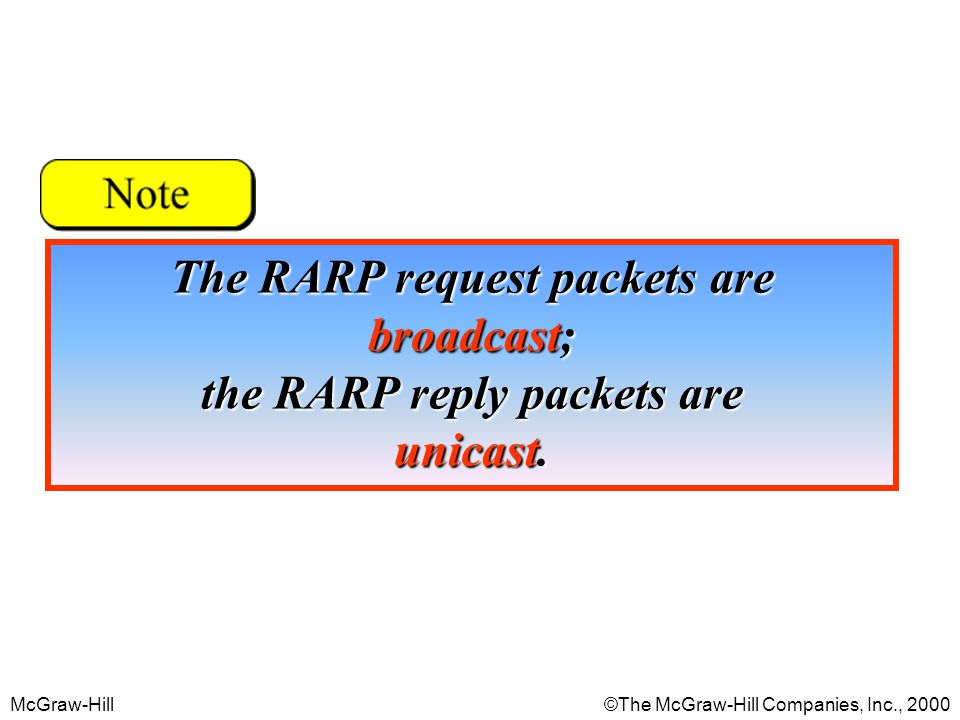 McGraw-Hill©The McGraw-Hill Companies, Inc., 2000 The RARP request packets are broadcast; the RARP reply packets are unicast.