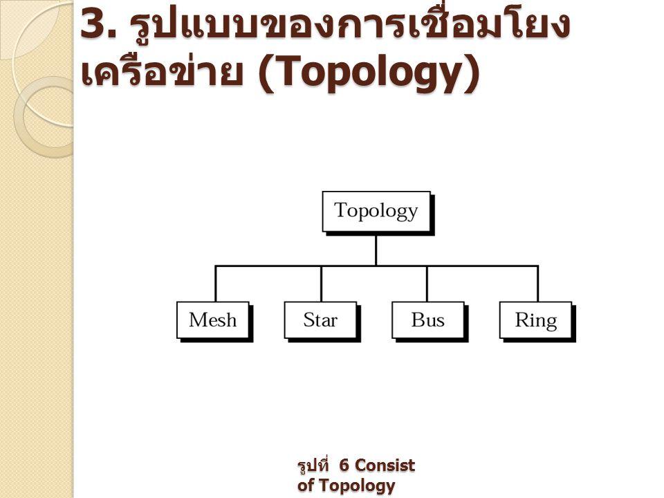 3. รูปแบบของการเชื่อมโยง เครือข่าย (Topology) รูปที่ 6 Consist of Topology