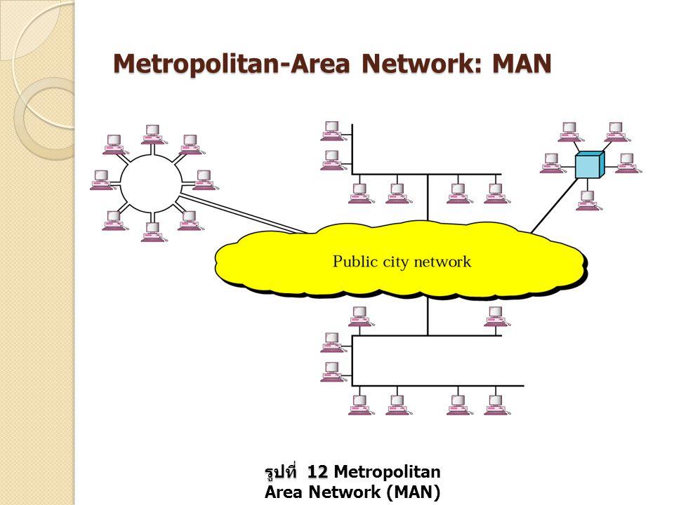 Metropolitan-Area Network: MAN รูปที่ 12 รูปที่ 12 Metropolitan Area Network (MAN)