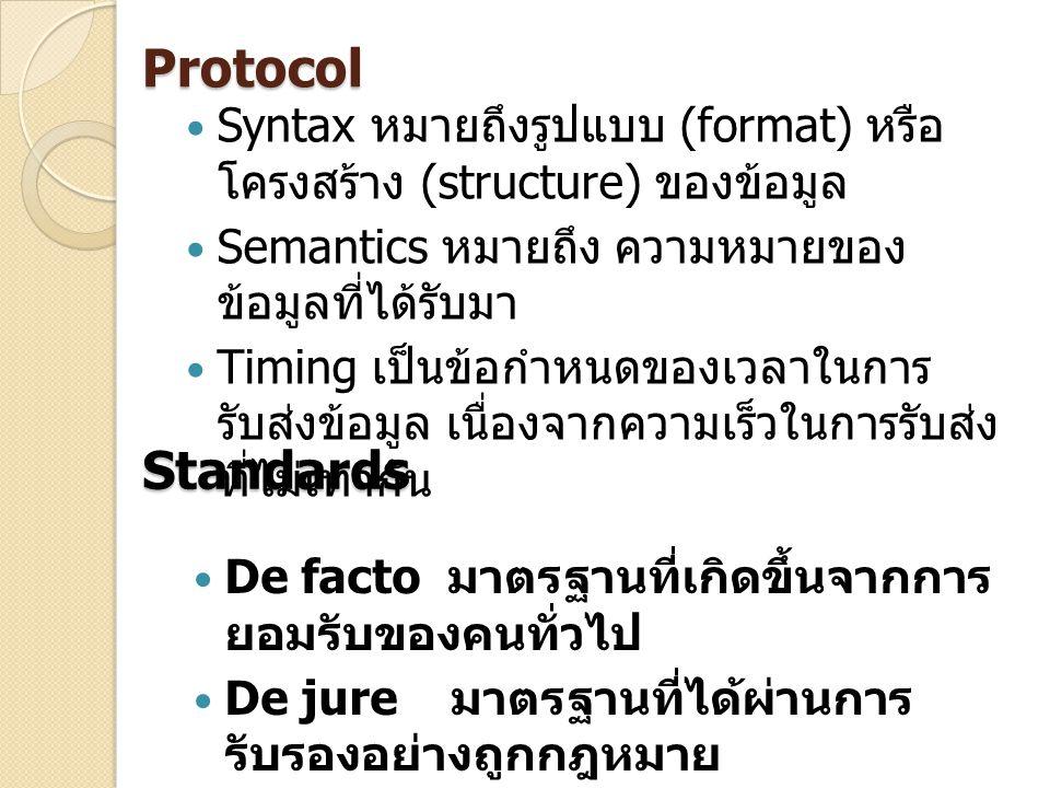 Syntax หมายถึงรูปแบบ (format) หรือ โครงสร้าง (structure) ของข้อมูล Semantics หมายถึง ความหมายของ ข้อมูลที่ได้รับมา Timing เป็นข้อกำหนดของเวลาในการ รับ
