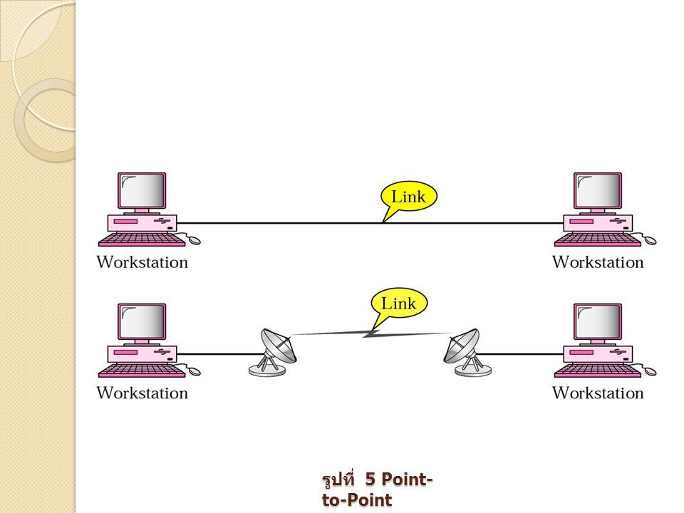 4. ประเภทของเครือข่าย รูปที่ 10 Network
