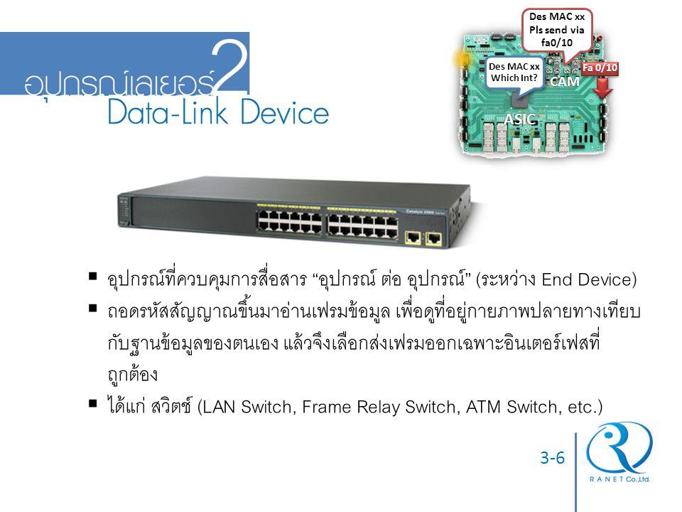 3-7  ควบคุมการสื่อสาร ระหว่างเครือข่าย (ซับเน็ต/VLAN/LAN/WAN)  ถอดรหัส L3 Header ขึ้นมาอ่านที่อยู่ลอจิคัล (IP Address) ปลายทาง เทียบกับ ฐานข้อมูลเส้นทางที่อยู่ในอุปกรณ์ เพื่อเลือก เครือข่าย ที่จะส่งแพ๊กเก็ตข้อมูล ออกไป  หน้าที่ของเราท์เตอร์ กับการรับส่งแพ๊กเก็ต จึงแบ่งเป็น 2 ส่วน  1.