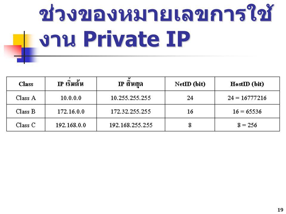 19 ช่วงของหมายเลขการใช้ งาน Private IP