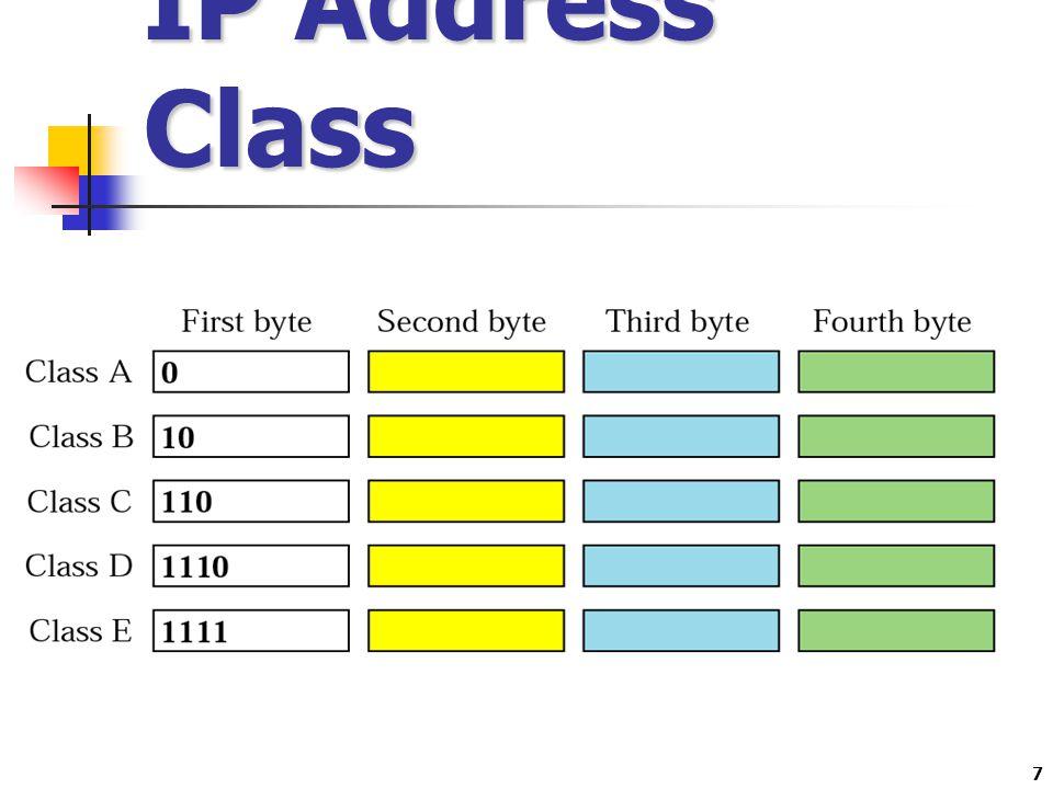วิธีการจำแนก Class 8