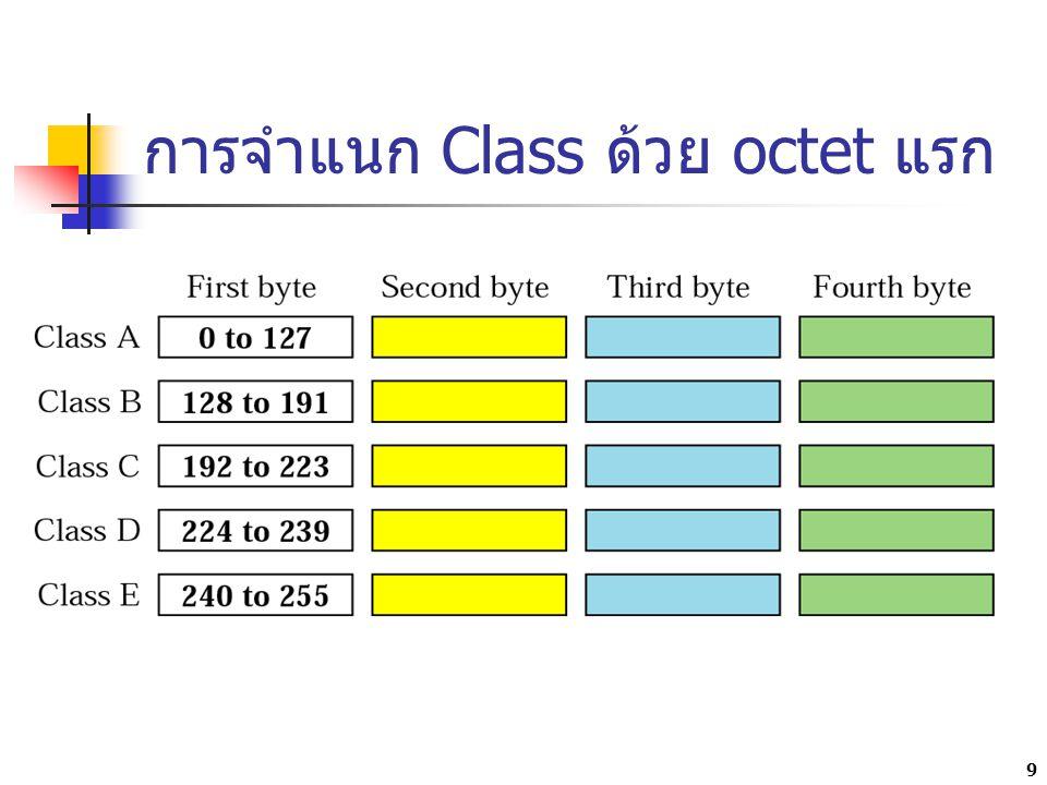 20 ตัวอย่าง IP Address คือ 192.168.1.1/255.255.255.0 หมายถึง IP Address หรือ Host Address คือ 192.168.1.1 Subnet Mask คือหมายเลขหลังเครื่องหมาย / คือ 255.255.255.0 โดยมีความหมายว่า มี จำนวนโฮสในเน็ตเวิร์คเท่าไหร่ ใน Class C คำนวณจำนวนได้โดยการนำค่าจำนวน HostID ที่มีขนาดเท่ากับ 8 bit หรือเท่ากับ 2^8 = 256 ลบด้วยค่าสุดท้ายของ Subnet Mask จาก ตัวอย่างคือ 256 - 0 = 256 ดังนั้นจึงมีจำนวน โฮสทั้งหมดเท่ากับ 256 โฮส แต่ในหนึ่ง เน็ตเวิร์คจะต้องมี Network Address และ Broadcast Address เสมอ จึงมีโฮสเท่ากับ 254 โฮส