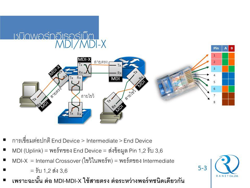 5-3 PinAB 1 2 3 4 5 6 7 8  การเชื่อมต่อปกติ End Device > Intermediate > End Device  MDI (Uplink) = พอร์ทของ End Device = ส่งข้อมูล Pin 1,2 รับ 3,6 