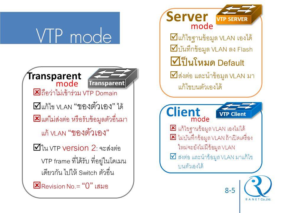 8-6  ขั้นตอนการรับเฟรม VTP มาพิจารณา  1.ตรวจโดเมนว่าตรงหรือไม่.