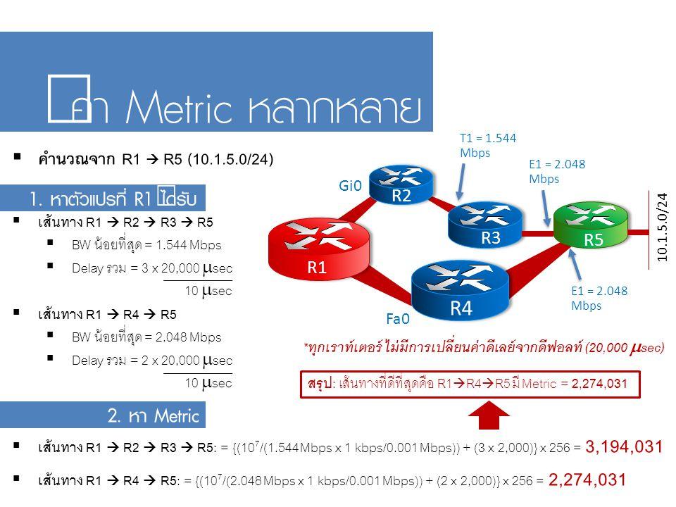 12-8 ค่า Metric หลากหลาย R1 R2 R3 R5 10.1.5.0/24 E1 = 2.048 Mbps T1 = 1.544 Mbps E1 = 2.048 Mbps Fa0 Gi0 *ทุกเราท์เตอร์ ไม่มีการเปลี่ยนค่าดีเลย์จากดีฟ