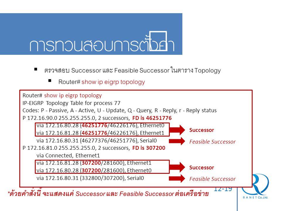 12-19 การทวนสอบการตั้งค่า  ตรวจสอบ Successor และ Feasible Successor ในตาราง Topology  Router# show ip eigrp topology Router# show ip eigrp topology