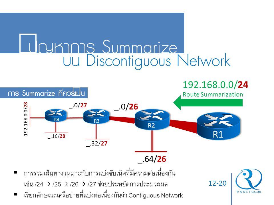 12-20 ปัญหาการ Summarize บน Discontiguous Network การ Summarize ที่ควรเป็น 192.168.0.0/28 _.16/28 _.0/27 _.32/27 _.0/26 _.64/26 Route Summarization 19
