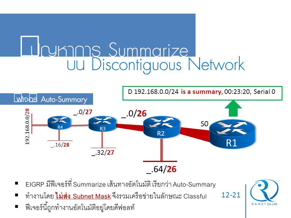 12-21 ปัญหาการ Summarize บน Discontiguous Network การ Summarize ที่ควรเป็น 192.168.0.0/28 _.16/28 _.0/27 _.32/27 _.0/26 _.64/26  EIGRP มีฟีเจอร์ที่ S