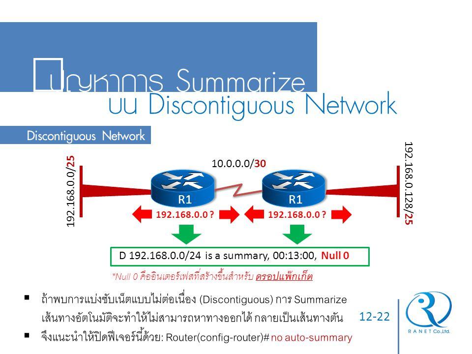 12-22 ปัญหาการ Summarize บน Discontiguous Network การ Summarize ที่ควรเป็น  ถ้าพบการแบ่งซับเน็ตแบบไม่ต่อเนื่อง (Discontiguous) การ Summarize เส้นทางอ