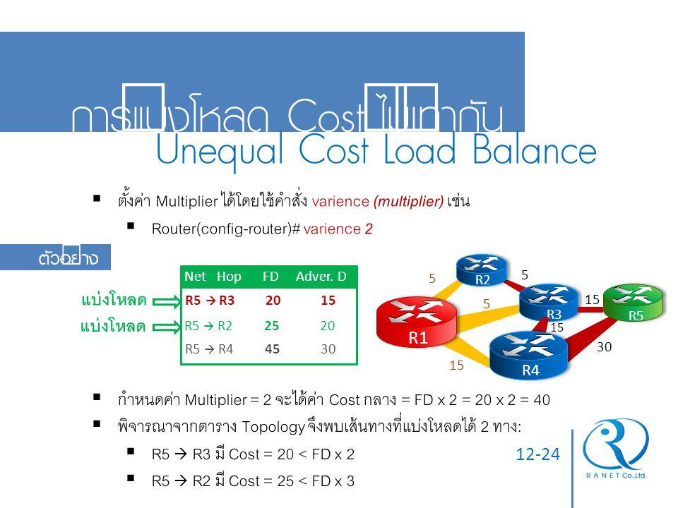 12-24 การแบ่งโหลด Cost ไม่เท่ากัน Unequal Cost Load Balance  ตั้งค่า Multiplier ได้โดยใช้คำสั่ง varience (multiplier) เช่น  Router(config-router)# v