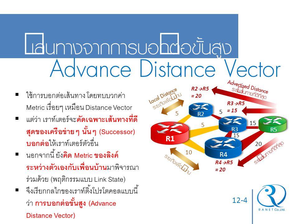 12-4 เส้นทางจากการบอกต่อขั้นสูง Advance Distance Vector  ใช้การบอกต่อเส้นทาง โดยทบบวกค่า Metric เรื่อยๆ เหมือน Distance Vector  แต่ว่า เราท์เตอร์จะ