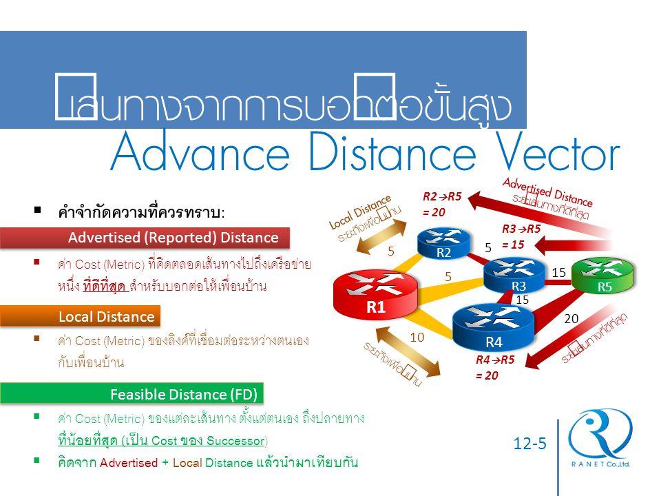 12-5 เส้นทางจากการบอกต่อขั้นสูง Advance Distance Vector  คำจำกัดความที่ควรทราบ: Advertised (Reported) Distance  ค่า Cost (Metric) ที่คิดตลอดเส้นทางไ